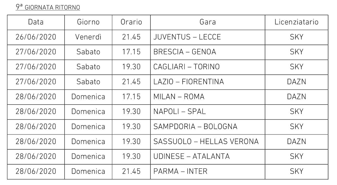 Serie A: 10 partite su 124 in diurna, mai a Napoli e Lecce