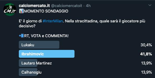 sondaggio calciomercato