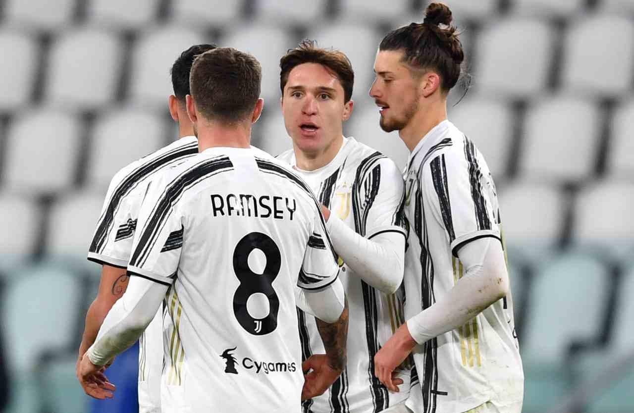 Calciomercato Juventus, rinnovo Dragusin: c'è distanza tra le parti