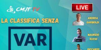 CMIT TV | Serie A, la Classifica senza VAR: SEGUI la diretta