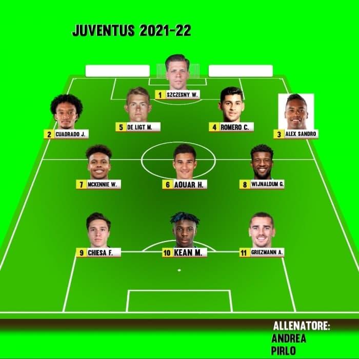 Calciomercato, rivoluzione Juve | Via Dybala e Ronaldo: ecco l'undici che sogna Pirlo!