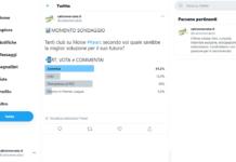 Sondaggio Twitter Calciomerfcato.it