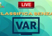 CMIT TV | Serie A, la classifica senza VAR: SEGUI la DIRETTA!