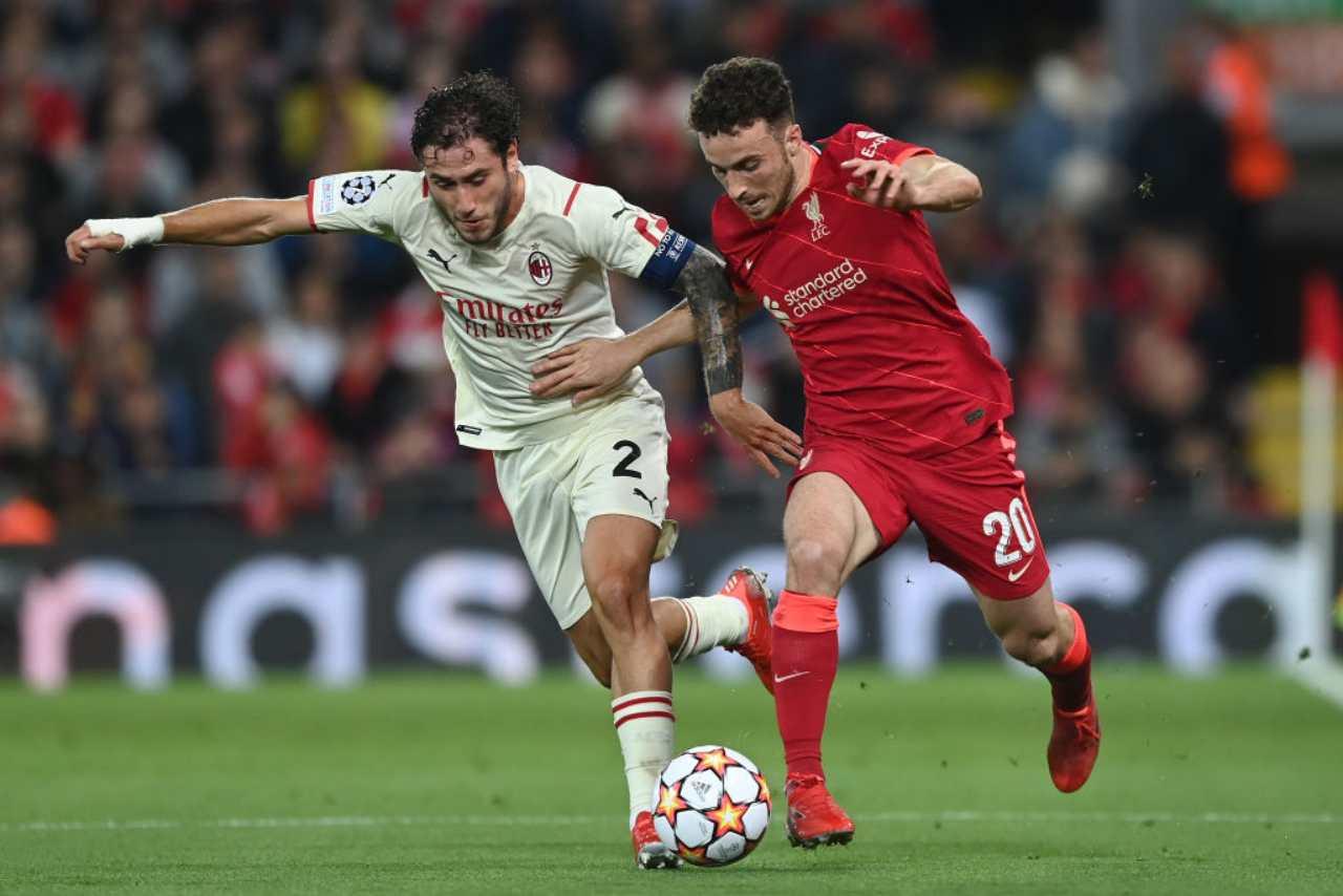 Milan, cosa manca in Champions